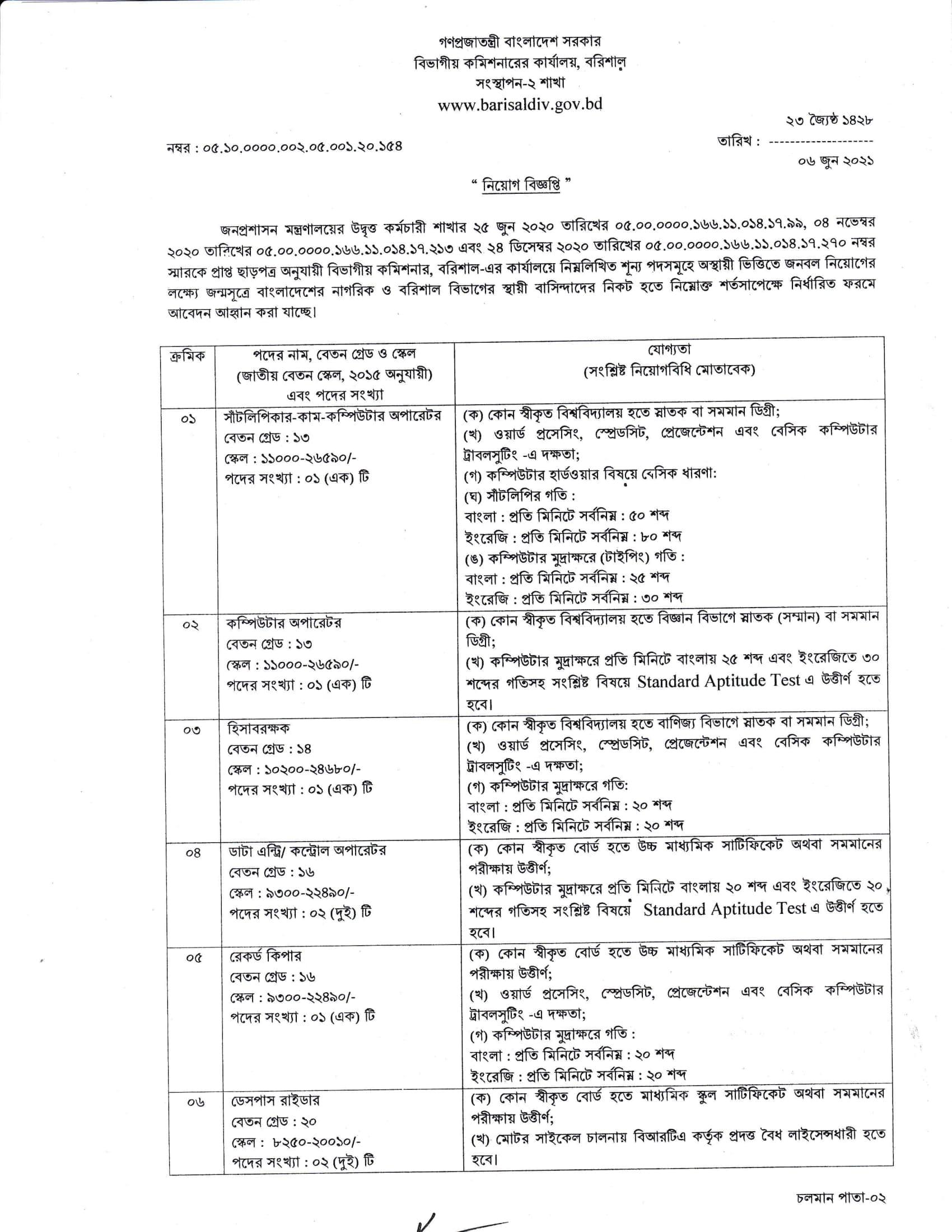 Barisal Divisional Commissioners Office Job Circular 2021