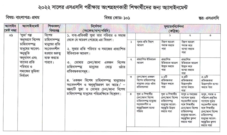 Class 10 Bangla Assignment 1st Week