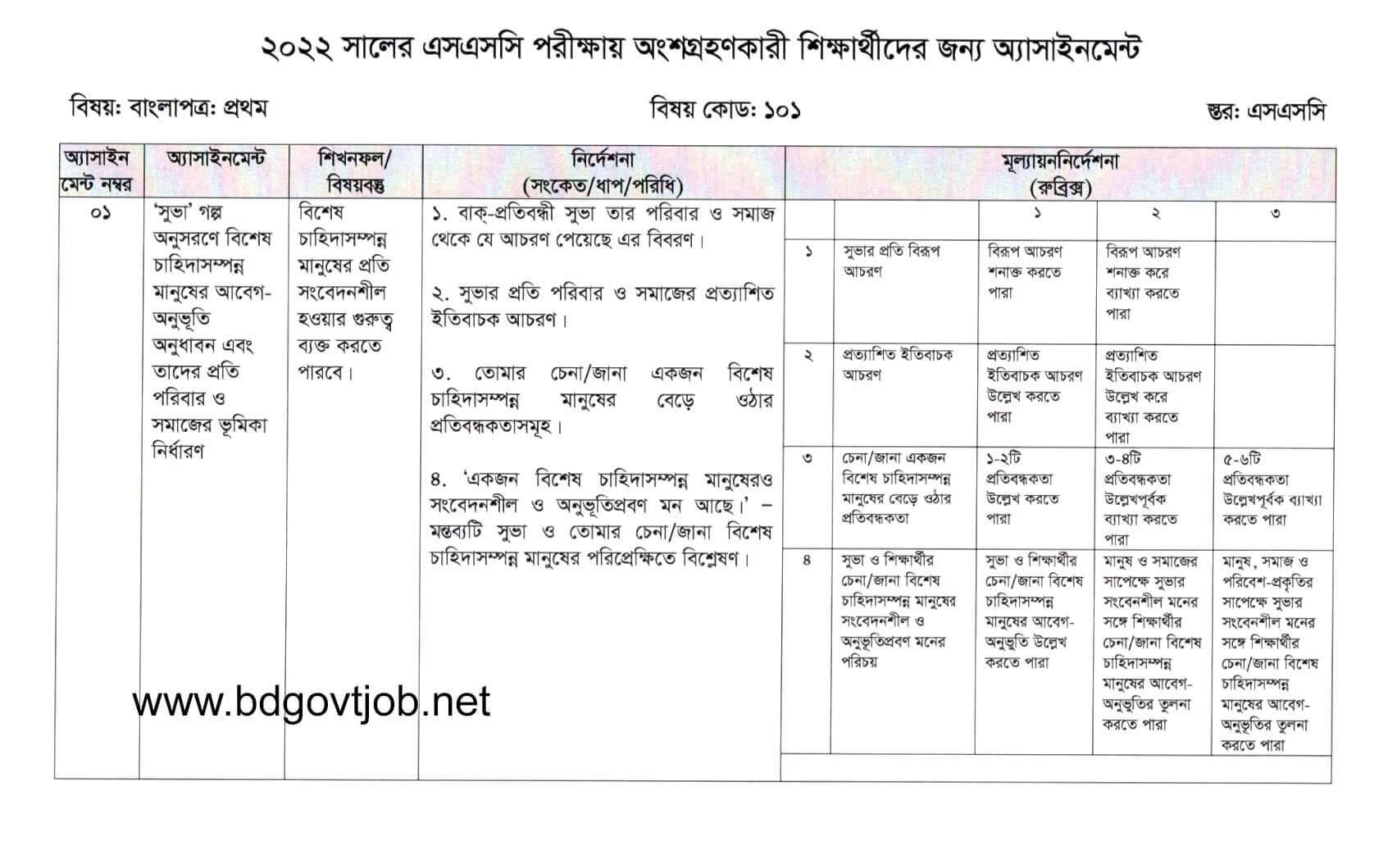 Class 10 Bangla Assignment 1st Week 2021