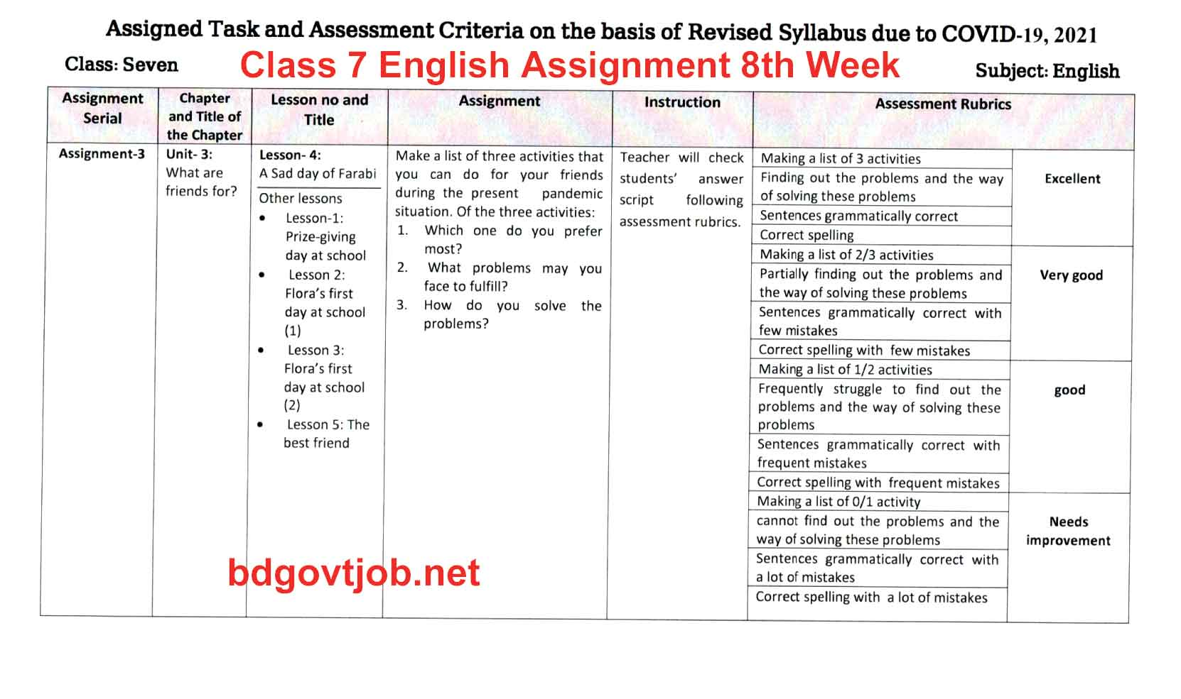Class 7 English Assignment 8th week