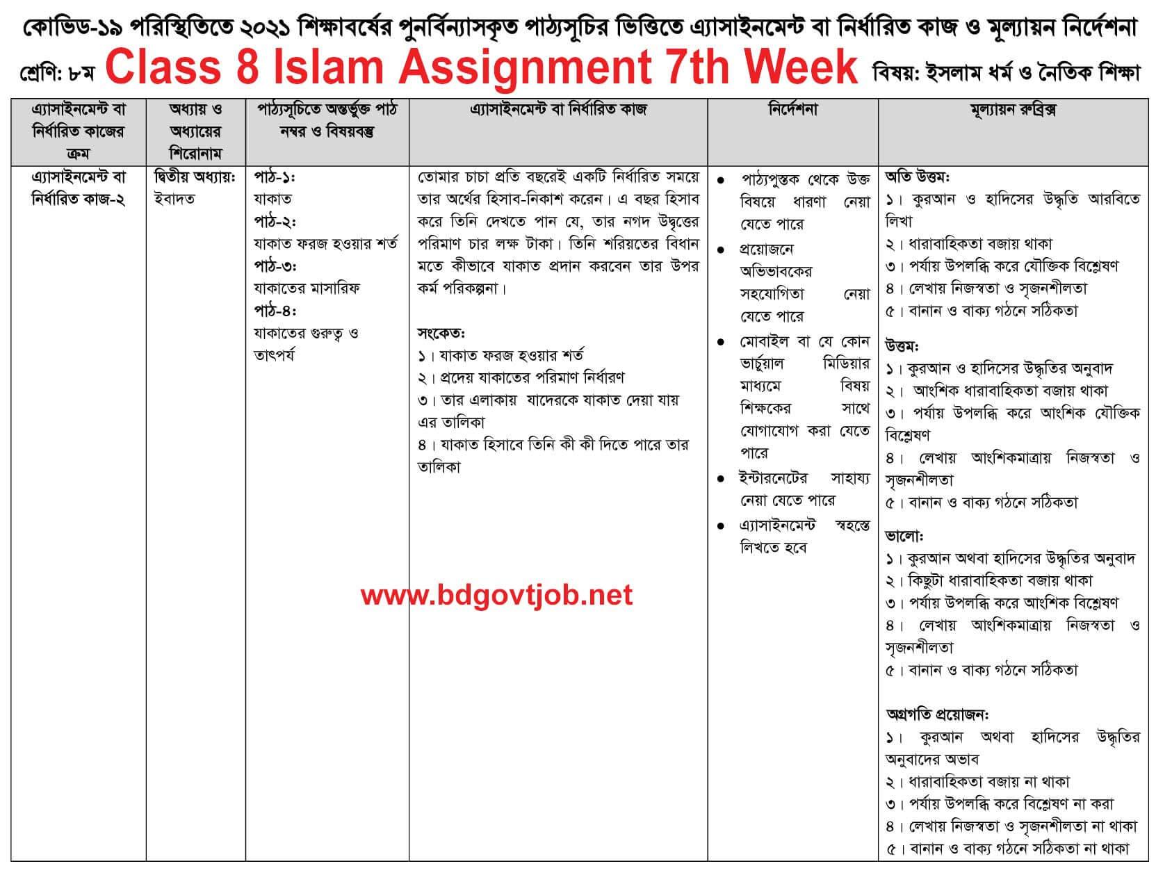 Class 8 Assignment Islam 7th week