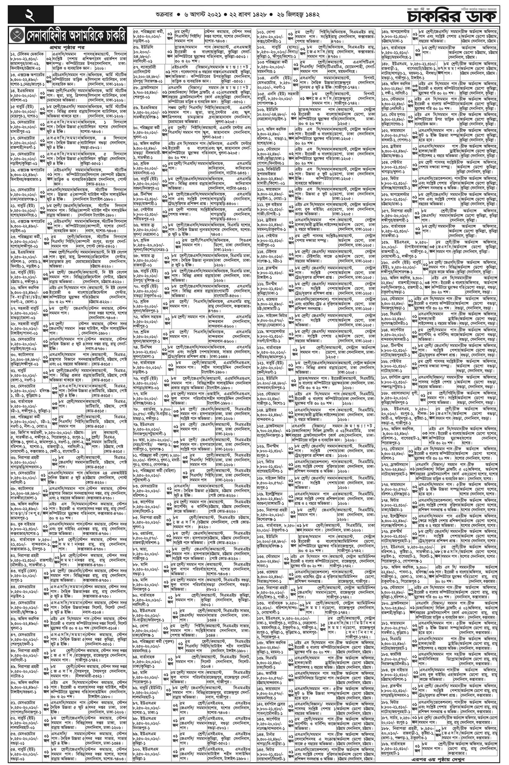 Chakrir Dak Weekly Jobs Newspaper 6 August 2021