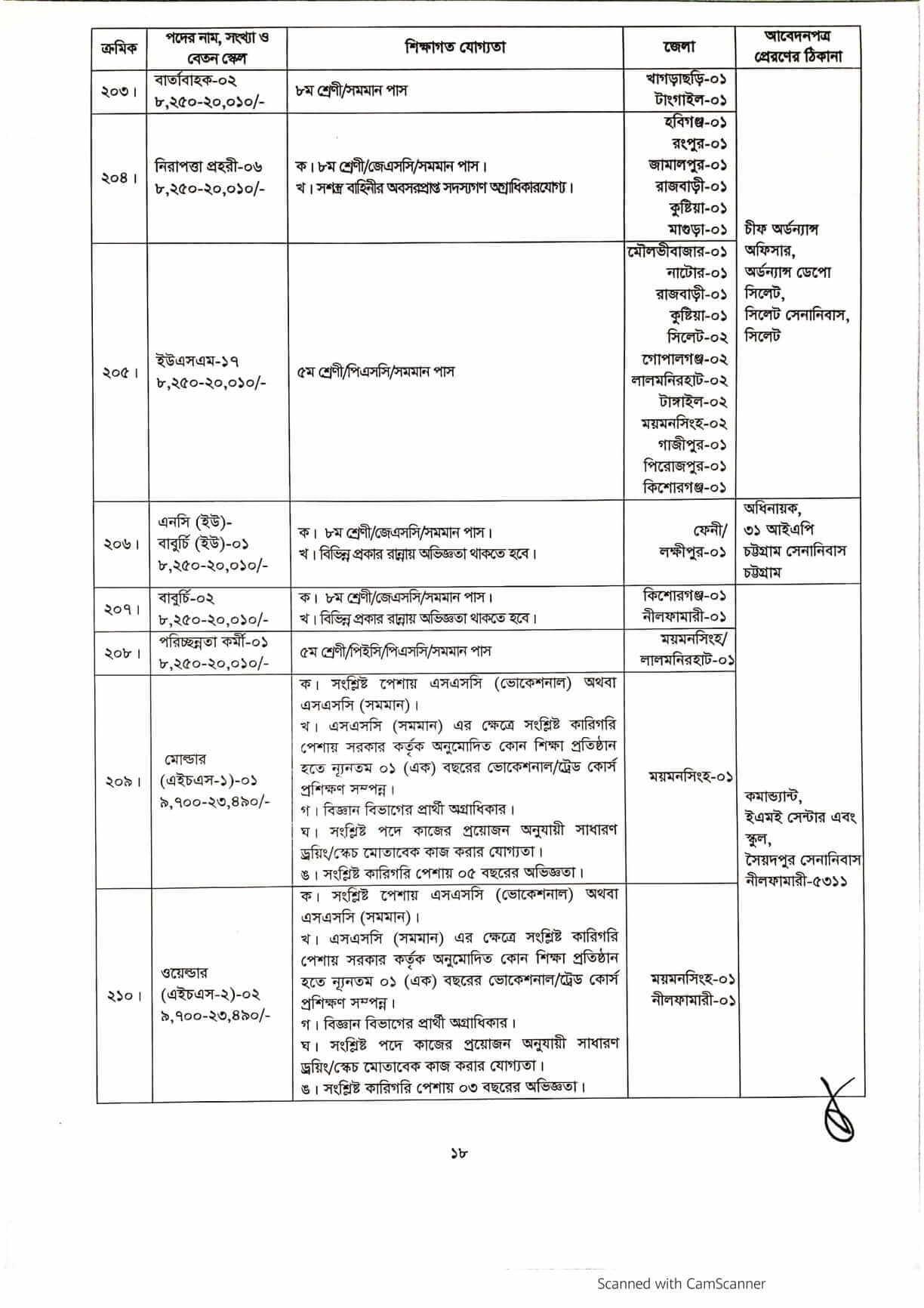 Army civilian job circular