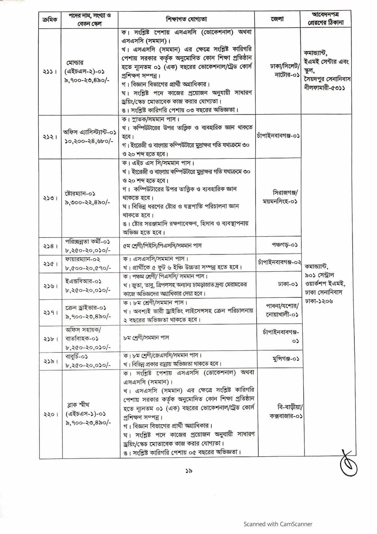 BD army civil job circular 2021