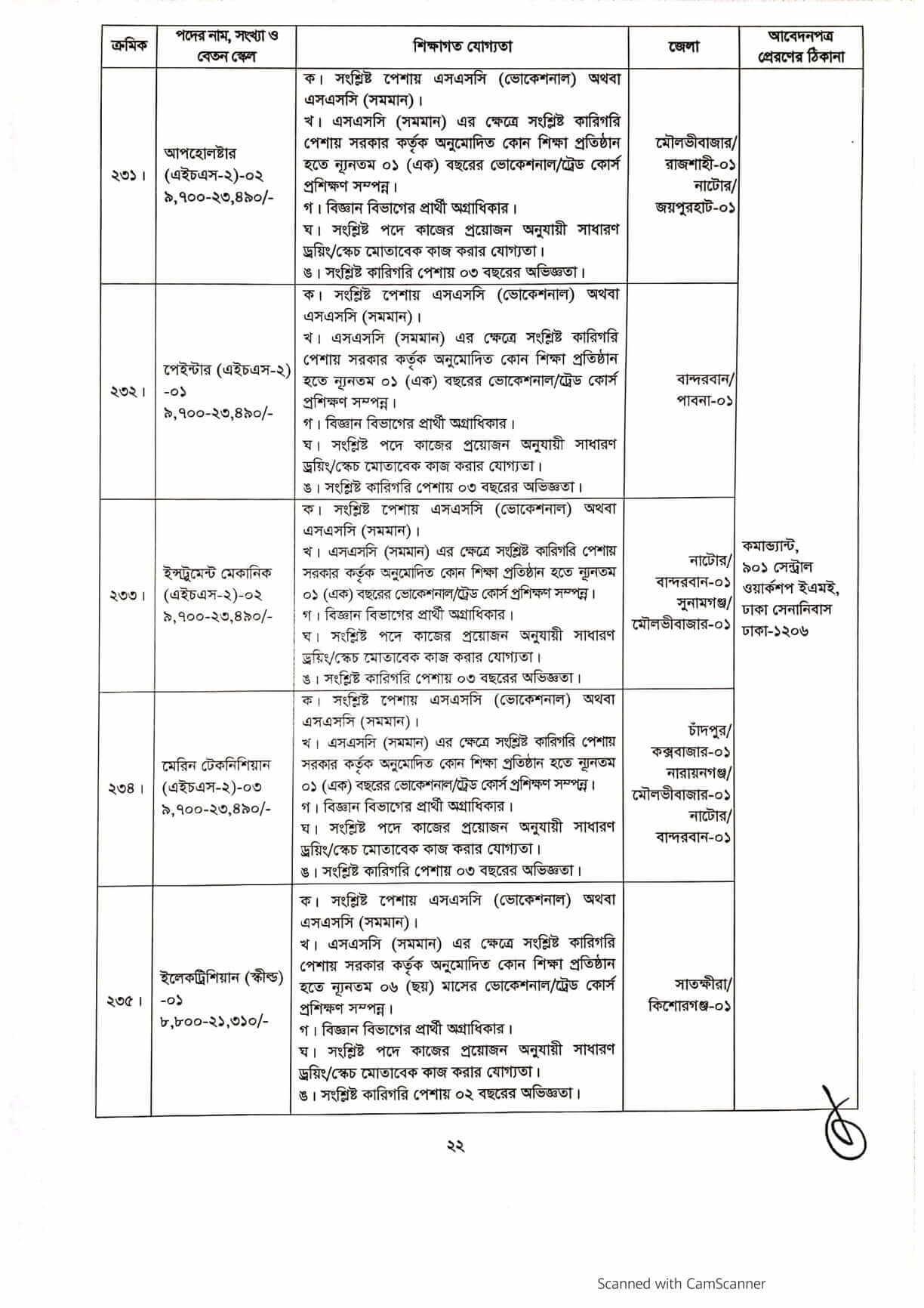 joinbangladesharmy.army.mil.bd job circular 2021