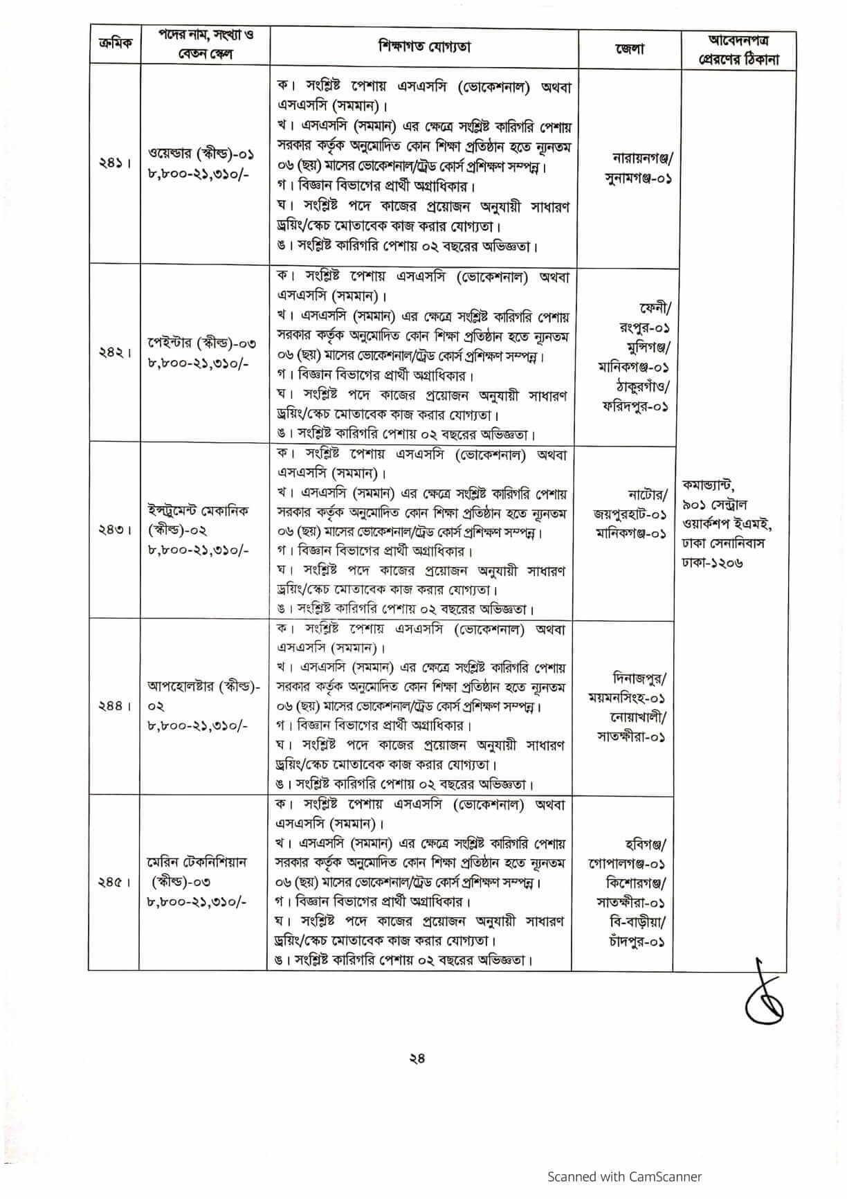 army.mil.bd job circular 2021
