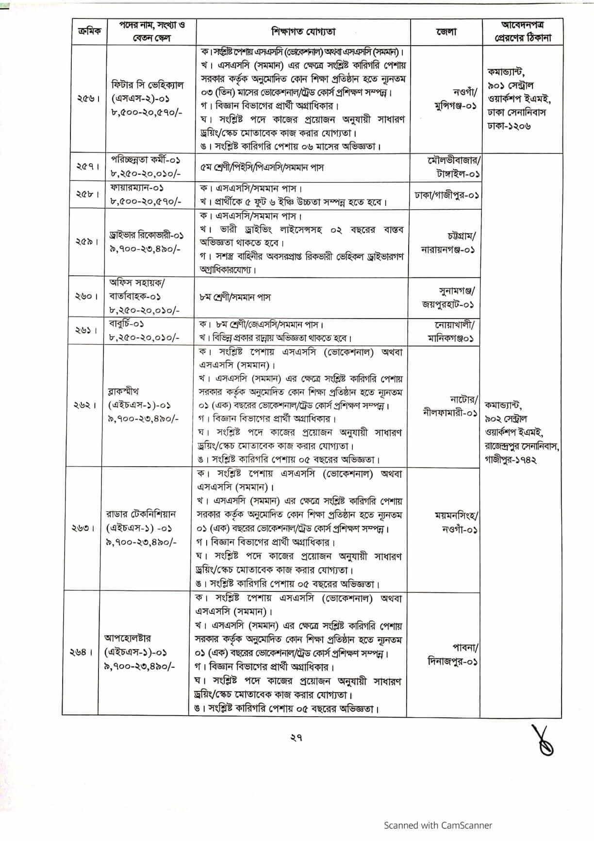 www.army.mil.bd Job Circular 2021