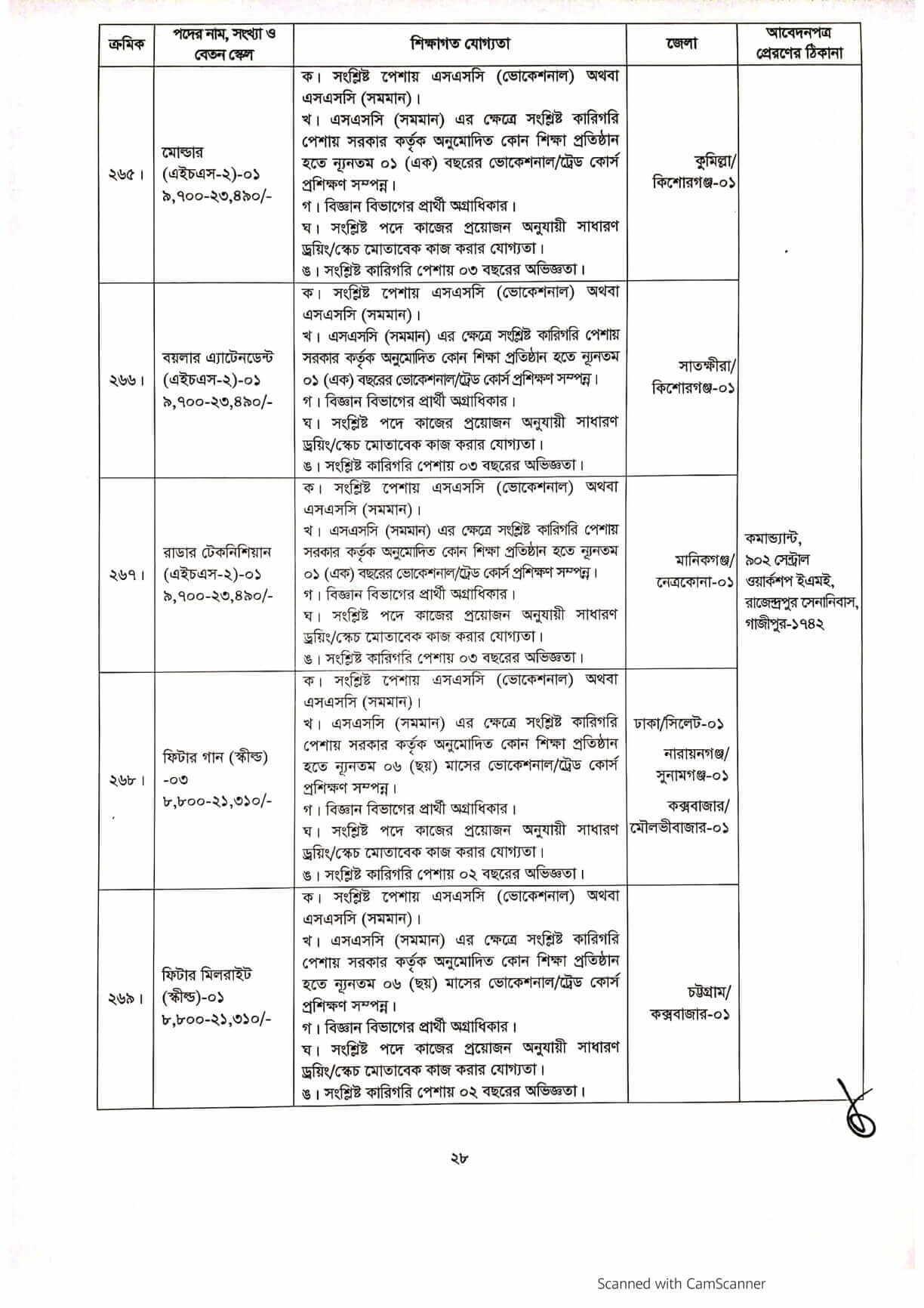 www.army.mil.bd circular 2021