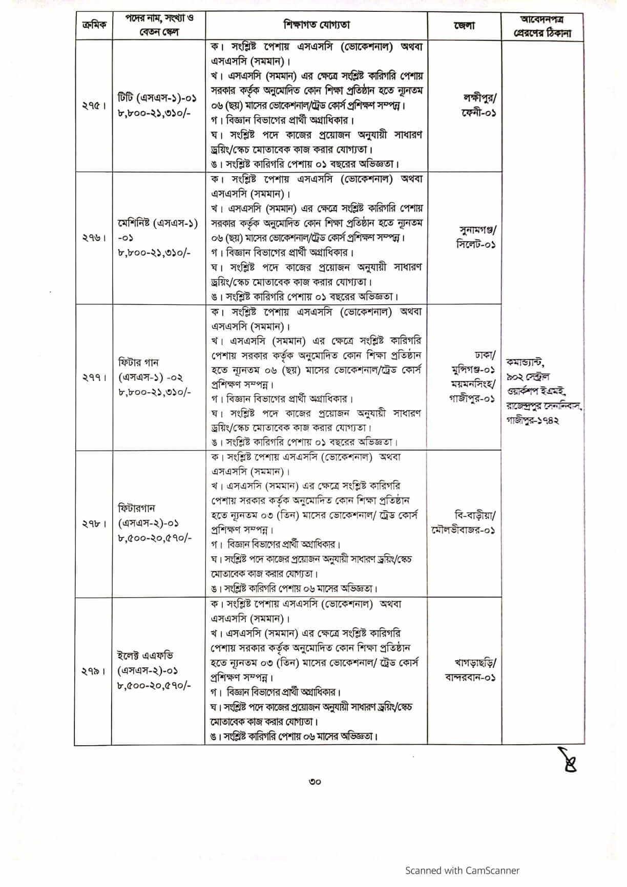 Bangladesh Army Circular 2021