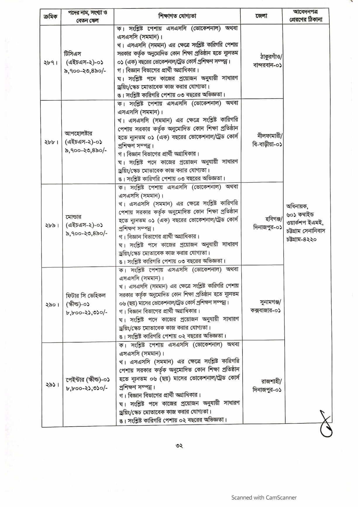 JOIN BANGLADESH ARMY circular