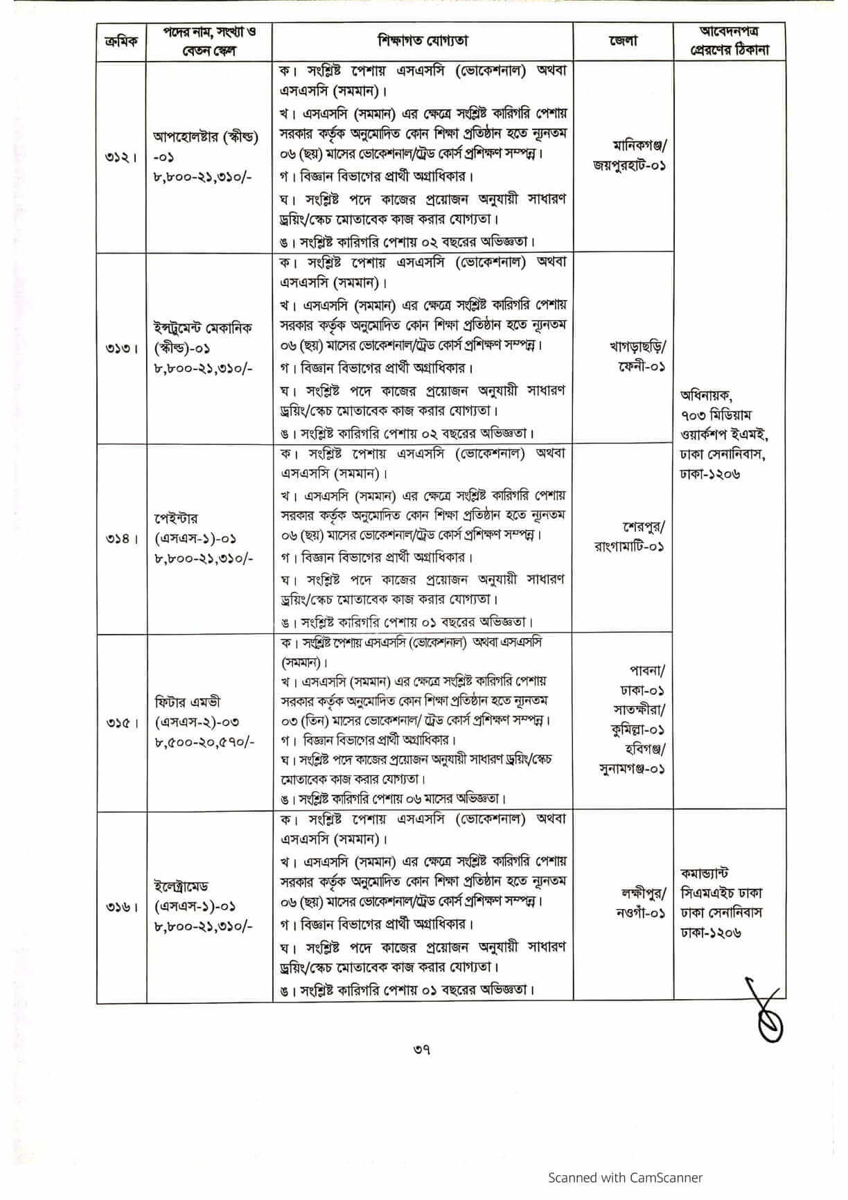 Www Army mil BD job application form