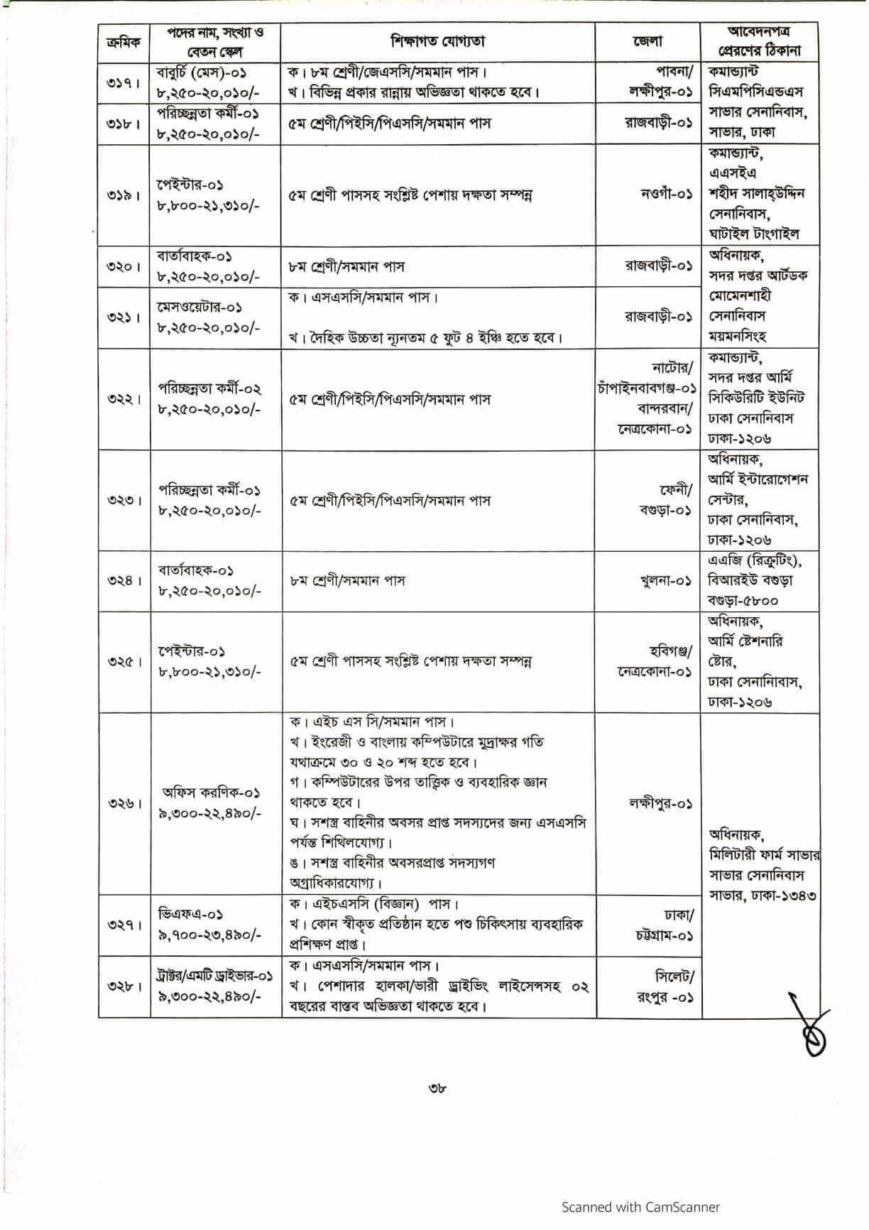 www.army.mil.bd application form