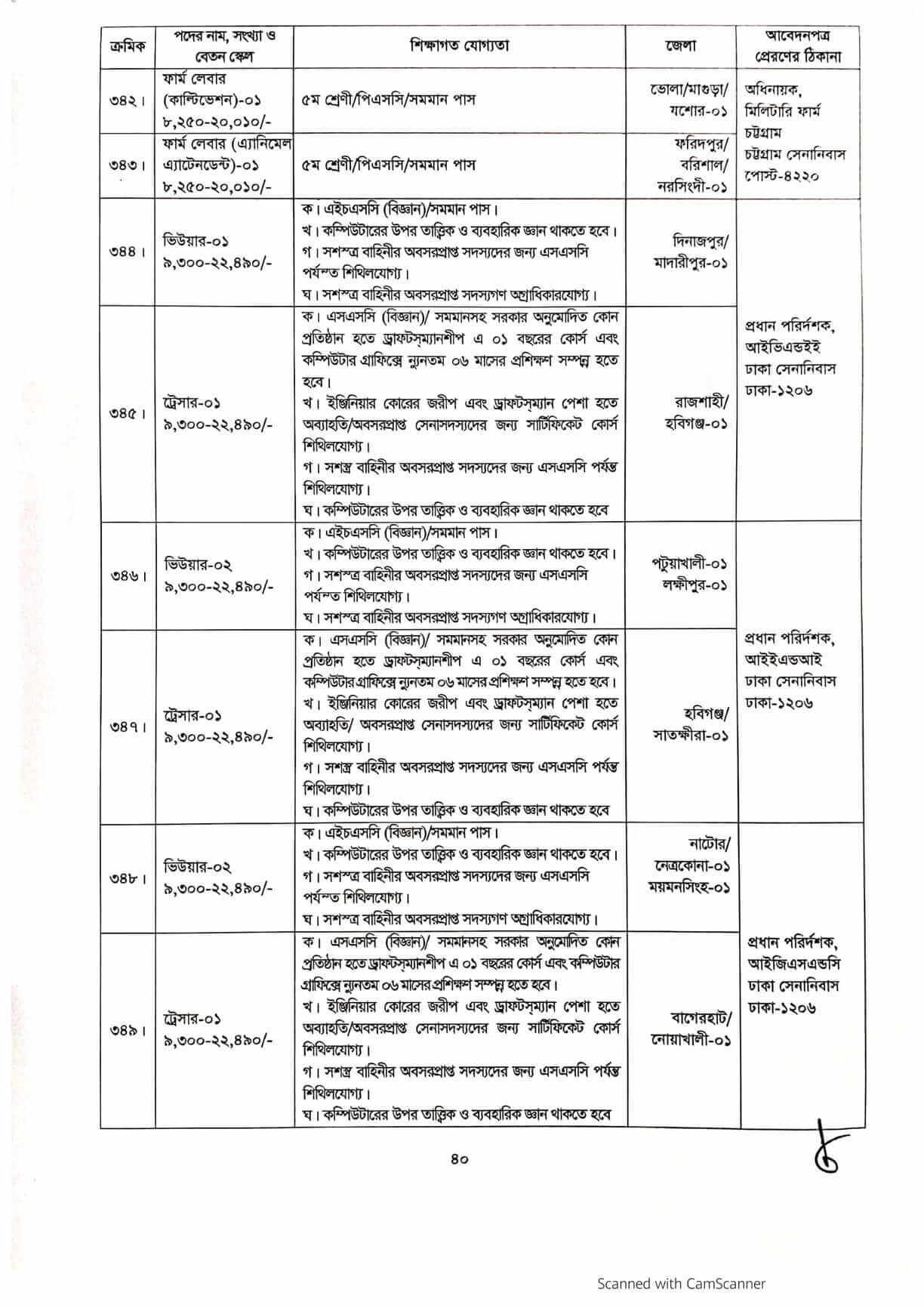 Bangladesh Army Job Circular PDF