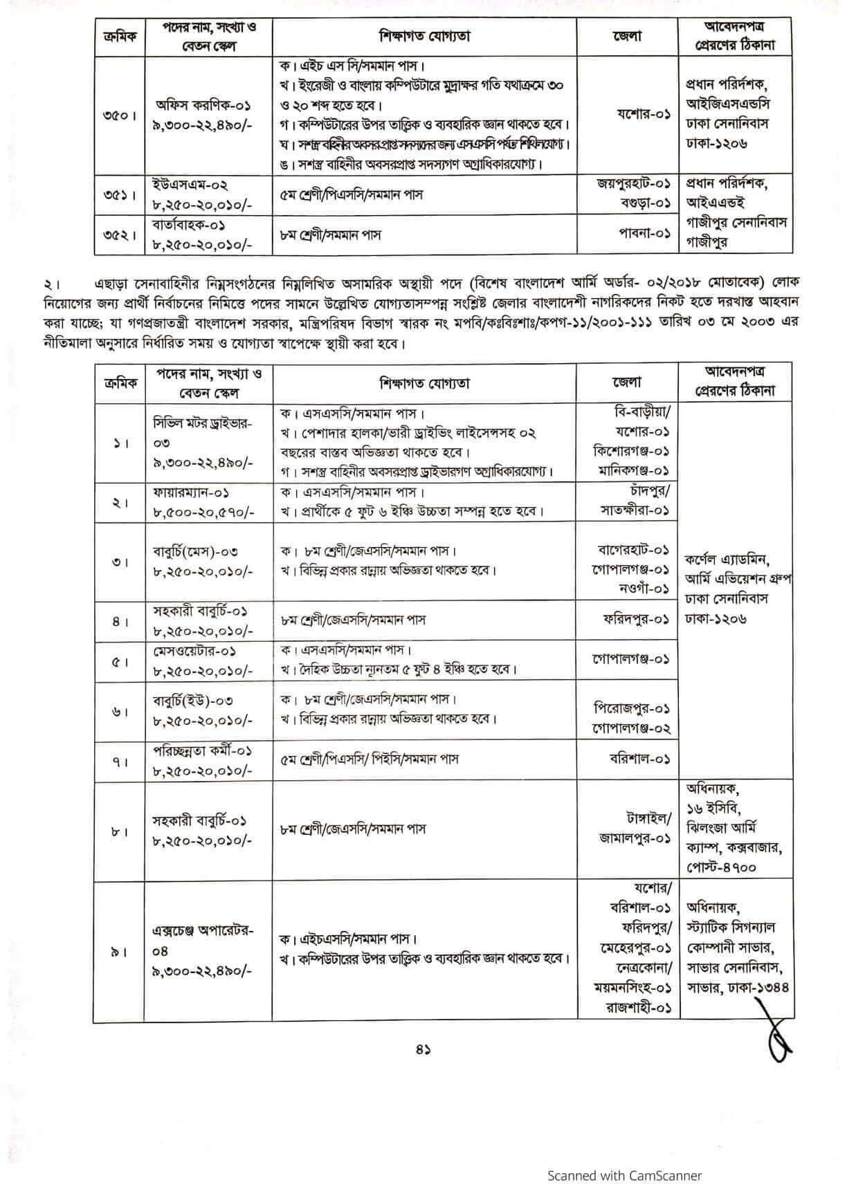 army job circular 2021 PDF