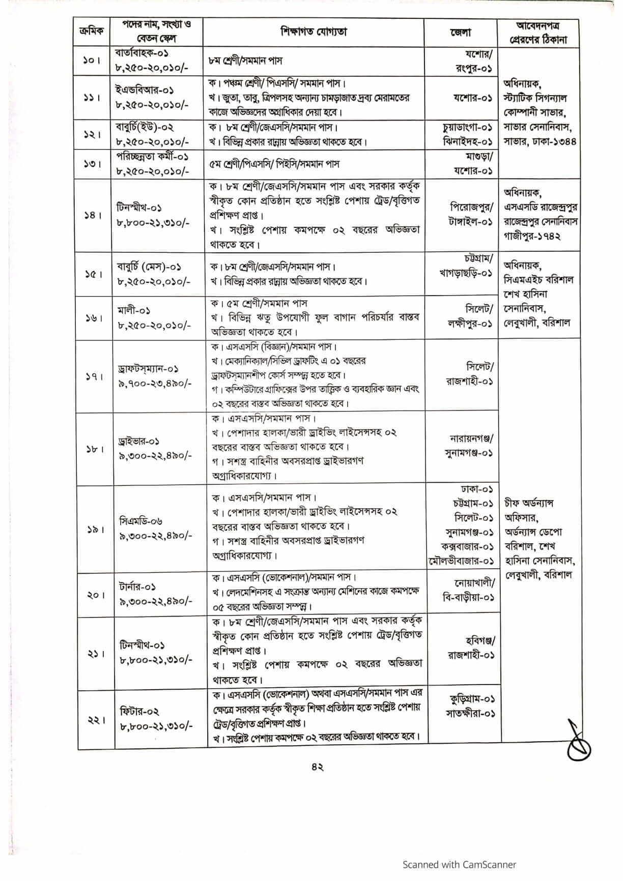 Bangladesh Army Civil Job Circular 2021 PDF Download