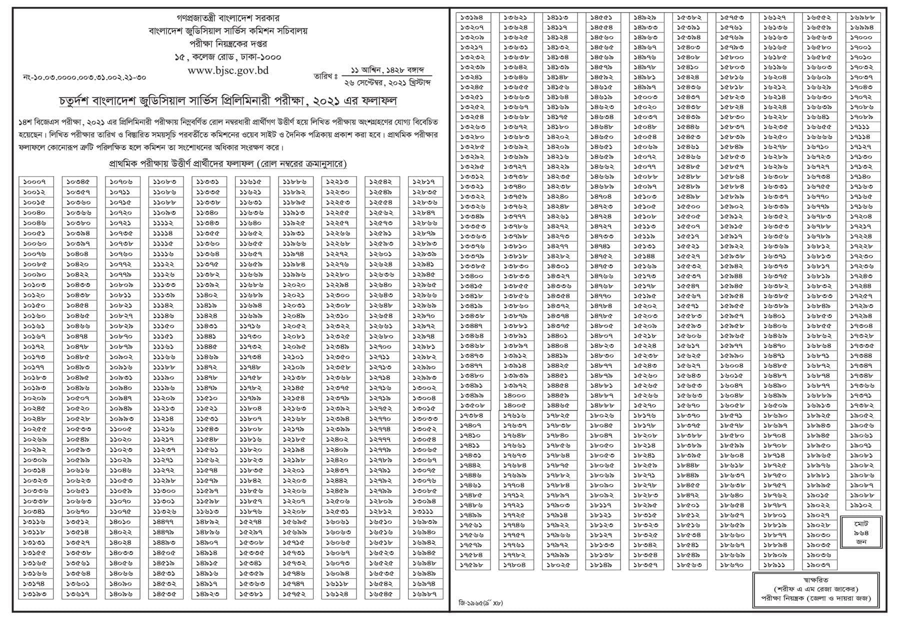 14th BJSC Result 2021