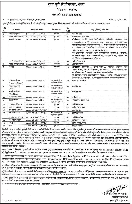 Khulna Agricultural University Job Circular 2021