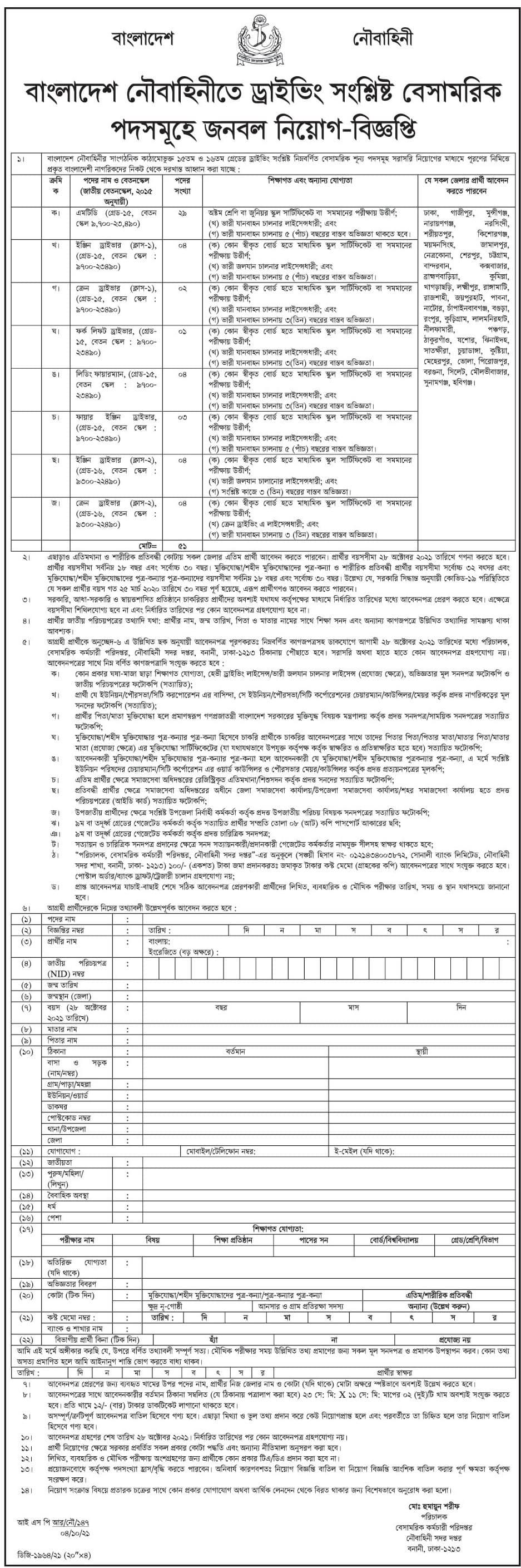 Bangladesh Navy Civil Job Circular 2021