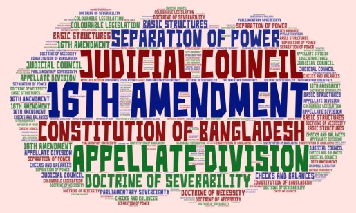 Constitutionality of 16th Amendment