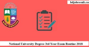 Degree 3rd Year Exam Routine