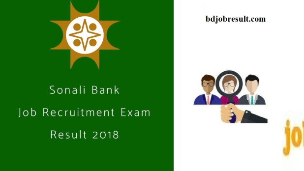 Sonali Bank Job Written Exam Result