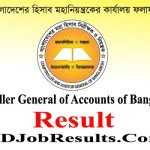 CGA Exam Result 2020