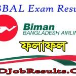 BBAL Exam Result 2021