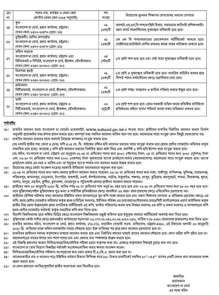 Bangladesh Tea Board Job Circular Jan20