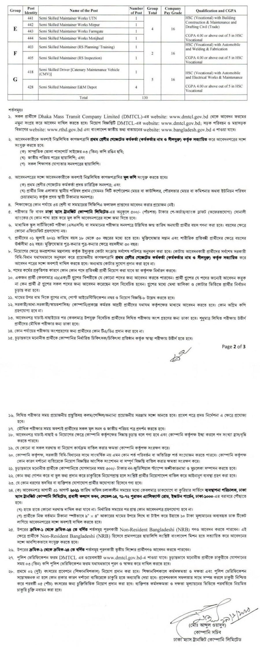 Dhaka Mass Transit Company Limited Job Circular 31 Augast 2021