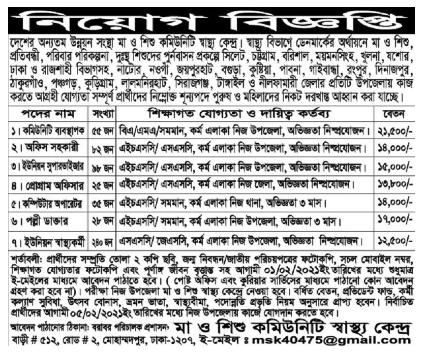 Mother and Child Community Health Center Job Circular February 2021