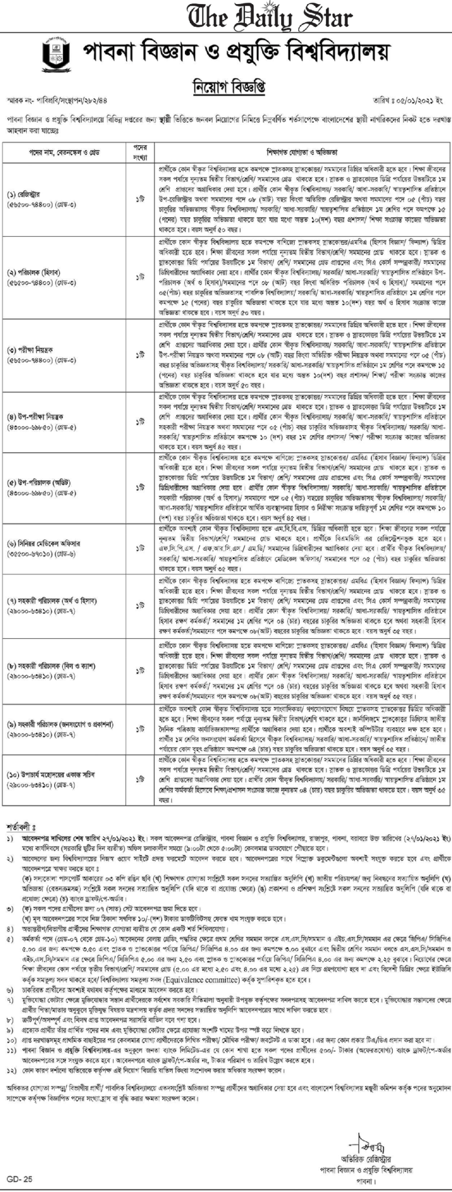 Pabna University of Science and Technology Job Circular January 2021