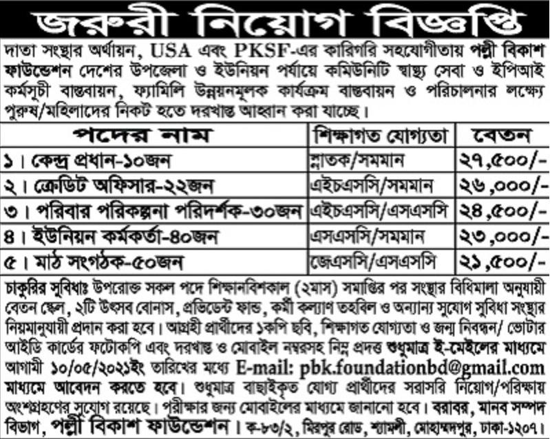 Pally Bikash Kendra Job Circular May 2021
