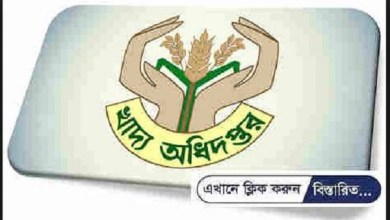 Directorate General of Food (Dgfood) Exam Related Official Notice