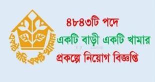 Ektee Bari Ektee Khamar (EBEK) Job Exam Result