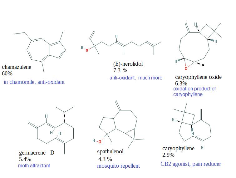 Ss_compounds