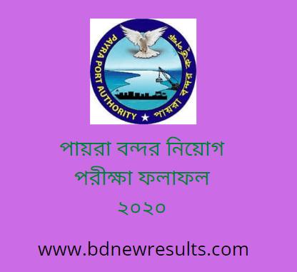 PPA Exam result