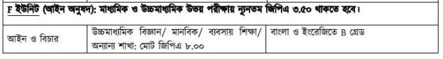 Jahangirnagar-University-F-Unit