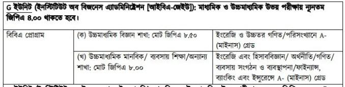 Jahangirnagar-University-G-Unit