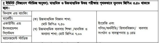 Jahangirnagar-University-e-Unit