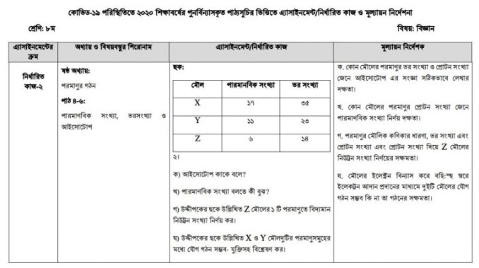 class-8-science-assingment-question-4th-week-