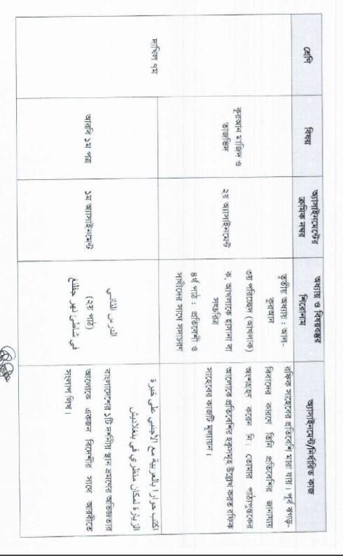 dakhil-7-class-assignment-syllabus