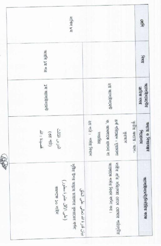 dakhil-8-class-assignment