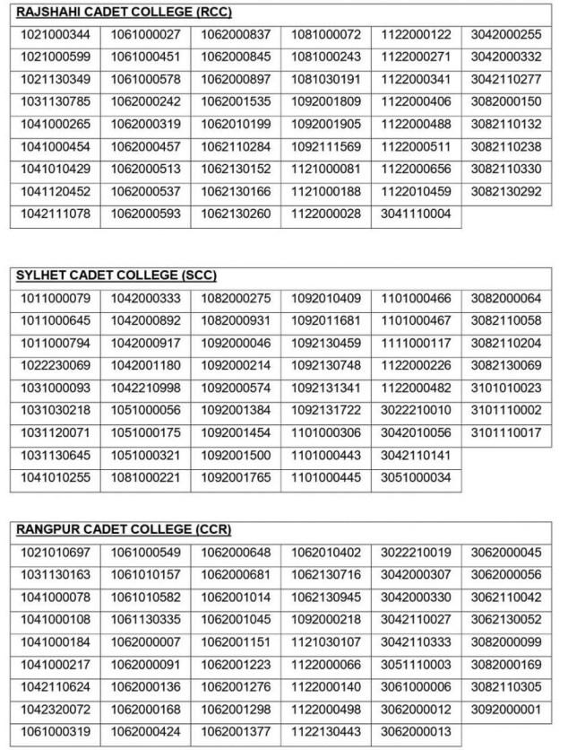 Cadet College Admission Result Class 7