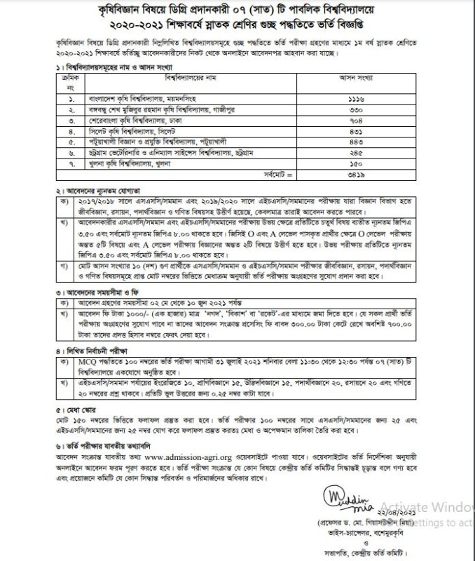 agricultural-university-admission-circular