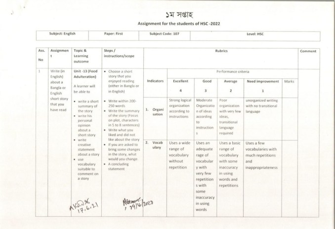 class-11-english-assignment-answer