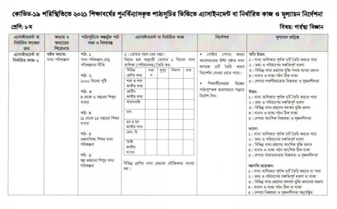 class-8-home-science-6th-week-assignemnt-answer