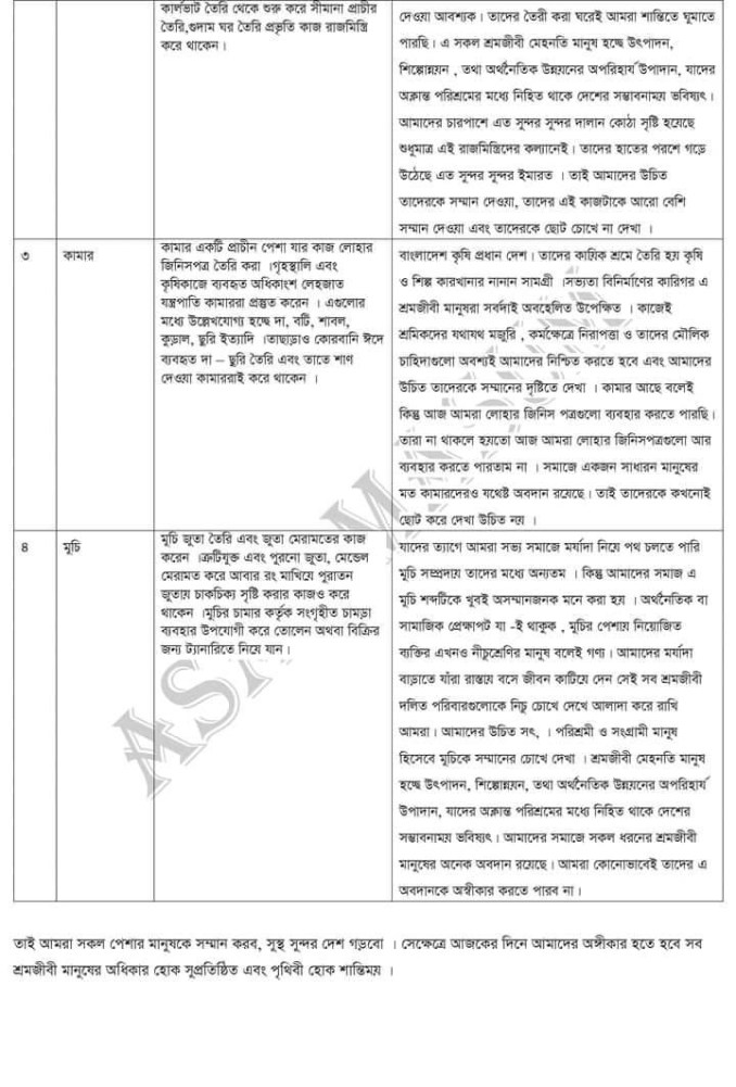 Class 7 Bangla Assignment Answer 2021 5th Week