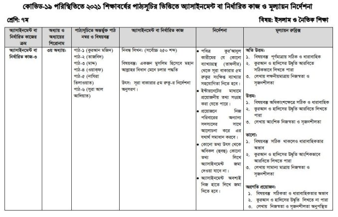 class-7-assignment-14th-week-answer