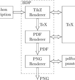block diagram math wiring diagram block diagram of 8087 math coprocessor block diagram math [ 1331 x 1083 Pixel ]