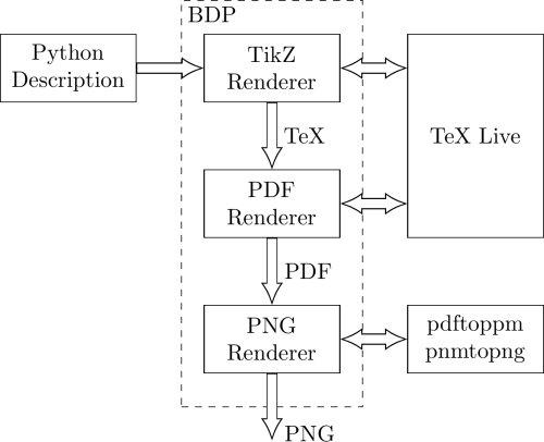 small resolution of block diagram image